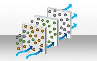 فیل|ترینگ آب آشامیدنی در خانه ---------------------- منبع: سایت مهندسی بهداشت محیط