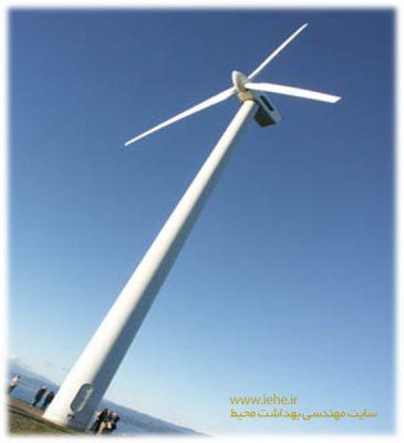 انرژی بادی