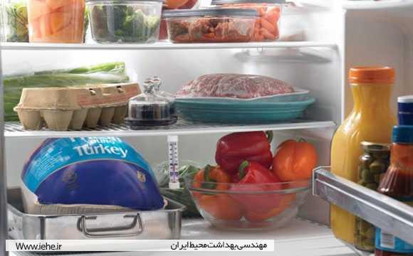 روش های صنعتی نگهداری مواد غذایی
