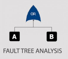 تشريح آناليز درخت خطا FAULT TREE ANALYSIS
