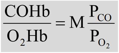 اثرات مونوکسید کربن بر روی انسان و گیاهان ، محاسبیه نسبت کربوکسی هموگلوبین به اکسی هموگلوبین