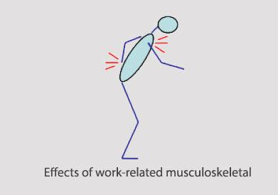 عوارض اسکلتی ناشی از کار ، ارگونومی