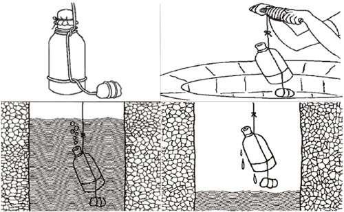 نمونه برداری از آب چاه