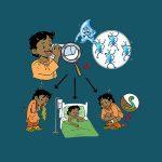 بیماریهای منتقله توسط آب و انواع راه های انتقال