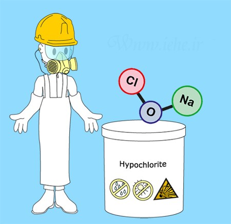 نکات ایمنی در کاربرد ترکیبات کلر (مانند آب ژاول -وایتکس) هیپوکلریت سدیم و هیپوکلریت کلسیم