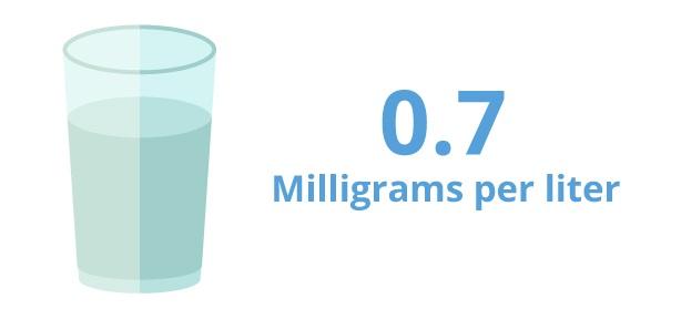 حد مجاز یون فلوراید در آب حداکثر مجاز فلوراید در آب آشامیدنی